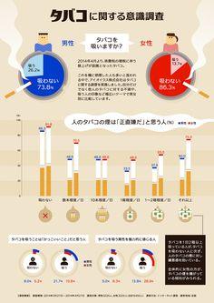 円グラフ バナー - Google 検索