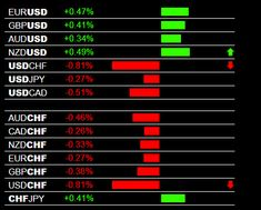 Best forex heat map for forex scalping