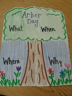 Arbor Day foldable
