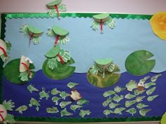 Squish Preschool Ideas: Tadpole To Frog Idea for our Art Gallery Wall?