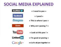 Il Bignami del SocialMedia
