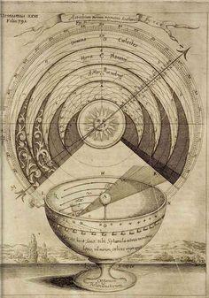 Athanasii Kircheri Fvldensis Bvchonii E Soc Iesv Presbyteri; Ars Magna Lvcis Et Vmbrae: In decem Libros digesta, Rome 1646