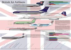 A drawing with the British built jet airliners, this includes the de Havilland Comet, Hawker Siddeley Trident, Vickers VC-10, BAC 1-11 Concorde and the BAE 146 / AVRO RJ.