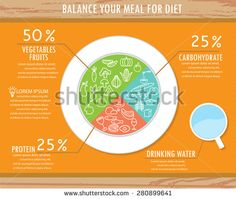 Healthy Food Infographics Useful For Healthy Eating Information