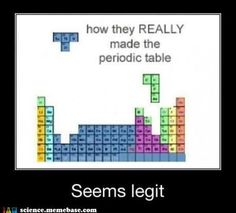 Periodic Table of Elements - How it was made.