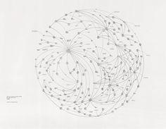 Fig. 4 - Mark Lombardi
