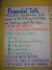 Teaching purposeful talk: good idea for mini lessons and student analysis.