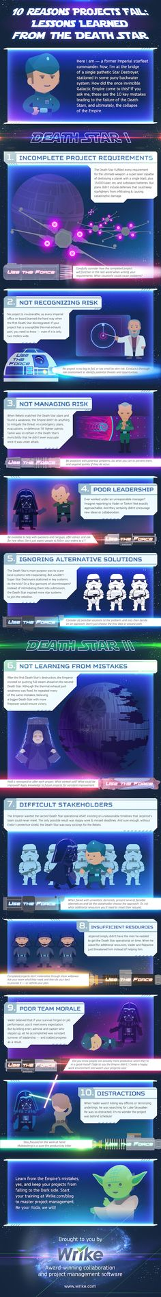 10 Reasons Project Failed Lessons Learned From The Death Star #infographic #Project #ProjectManagement #Management
