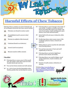 Harmful Effects of Chew Tobacco