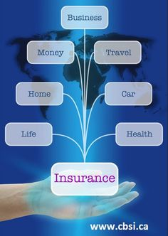 Insurance protects you against unknown risks, so what type of insurance you need. http://bit.ly/WHLfor