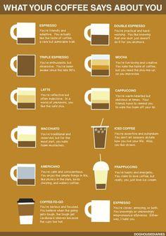 Café : À chaque type de café correspond une personnalité | meltyFood