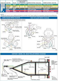 wiring diagram for trailer (plug to lights)