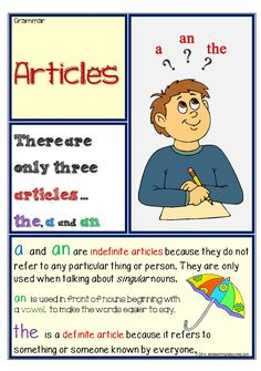 Definite and Indefinite articles | Grammar | Pinterest | Articles, English  and Worksheets