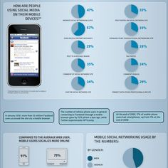 How are Mobile Phones Changing Social Media small 65 Terrific Social Media Infographics
