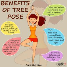 Fitness Diet, Yoga Fitness, Full Body Yoga Workout, Yoga Moves, Yoga Workouts, Yoga Benefits, Benefits Of Stretching, Yoga Routine For Beginners, Ayurveda Yoga