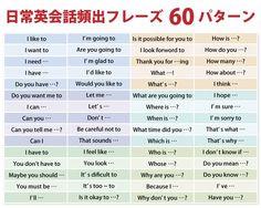 たった60日で英語が上達!【世界の七田式】英会話教材 『7+English(セブンプラス・イングリッシュ)』