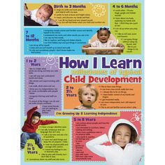 Baby Stages Of Development | Child Development Stages Poster ~ Posters/Tear Pads