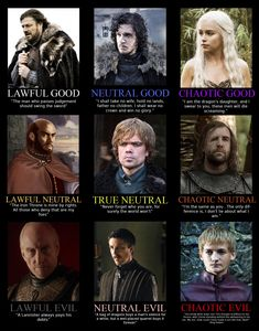 Another couple Game of Thrones Charts: Character Alignment and Families