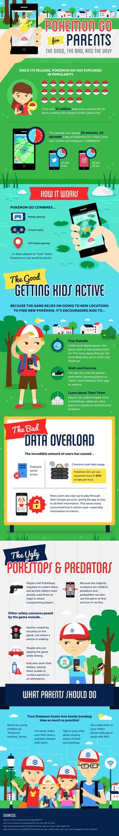 Pokemon GO for parents (Infographic) Parenting Articles, Parenting Memes, Good Parenting, Pokemon Go Cheats, Infographic, Summary, Waffle, Parents, Technology