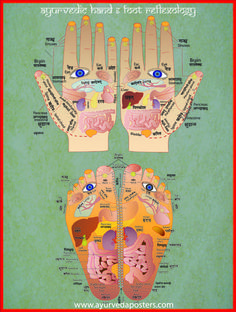 """Gallery - Ayurveda posters"" Our  , RI location offers Reflexology & Ionic Detox Foot Baths now  #TakeCareOfYourFeet"