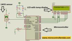 Temperature Sensor Using Pic Microcontroller Pic Microcontroller Microcontrollers Sensor