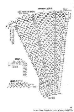 Diagrama vestidito