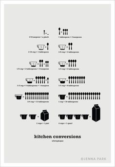 Kitchen Conversions Art Print / Sweet Fine Day {great poster for your kitchen wall!}
