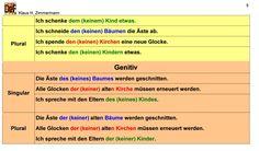 Deutsch als Fremdsprache DaF DaZ Grammatik - Artikel
