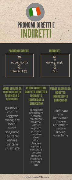 Empieza a aprender #italiano con estos pronombres directos e indirectos. ¡No te hagas más líos! #pronomidiretti #pronomiindiretti #italian #learnitalian #aprenderitaliano #imparal'italiano