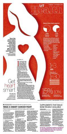 Get heart smart