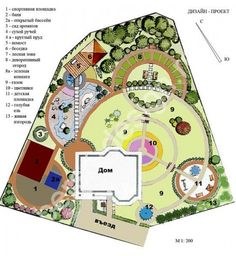 Very large circular lawn encompasses most of a house on an irregular lot in a round themed garden design.