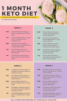 This keto diet meal plan is great for weight loss. You are also satiated on the ketogenic diet so there are no urges to pick up those unhealthy processed foods that wreak havoc on your body. Ketogenic Diet Meal Plan, Ketogenic Diet For Beginners, Keto Diet For Beginners, Keto Meal Plan, Diet Meal Plans, Ketogenic Recipes, Diet Recipes, Weekly Diet Plan, 1 Month Diet Plan
