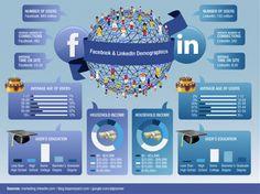 Demografía de #Facebook VS #Linkedin muye interesante #socialmedia #infografia #infographics