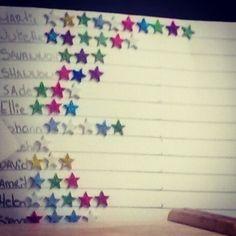 E comme Énorme! 10 étoiles mon loulou, trop fort :-) #365lettres #jour99 #summercamp #J-1