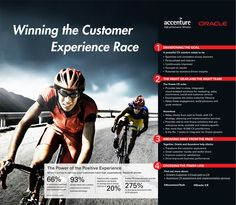 [Infographic] Winning the Customer Experience Race