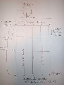 Voici comment tracer un patron de manche de base.   Tout d'abord il vous faut le tour d'emmanchure. Il s'obtient en mesurant la courb...