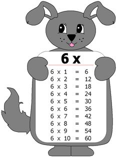 Free Grade One math printable activity worksheet. Kids Math Worksheets, Preschool Printables, Activities For Kids, Maths Times Tables, Math Tables, File Folder Activities, Free Math, Math For Kids, Math Lessons