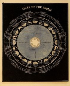 """nemfrog: """"Signs of the Zodiac. Smith's Illustrated astronomy. 1855. """""""