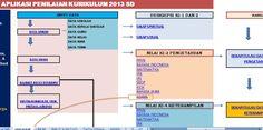 Download Aplikasi Penilaian Kurikulum 2013 untuk Tingkat SD dan MI Format Microsoft Excel