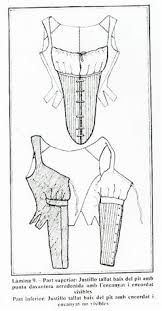patrones gipons - Buscar con Google Corsets, Costume Design, Teaching Kids, Barbie Dolls, Doll Clothes, Sewing Projects, Anna, Europe, Textiles