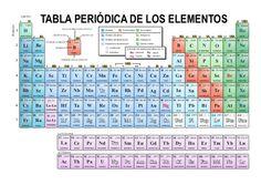 Tabla periodica actual tabla periodica dinamica tabla periodica tabla periodica actual tabla periodica dinamica tabla periodica completa tabla periodica elementos tabla urtaz Images