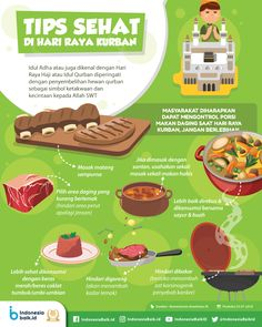Tips sehat di hari raya kurban articles_news_infographic Health Day, Health Tips, Health Fitness, Healthcare Quotes, Health Breakfast, Food Facts, Health Facts, Health Motivation, Healthy Lifestyle