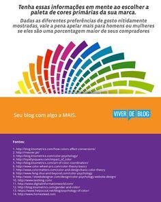 [Infográfico] A Psicologia das Cores no Marketing e no Dia a Dia