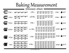Liquid Conversions for Baking Chart conversion charts Baking Measurement Conversion, Kitchen Conversion, Half And Half Recipes, Printable Labels, Printables, Kitchen Measurements, Baking Cups, Sugar Free Recipes, Cooking Tips