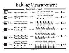 Great for cooks and kitchens this printable chart converts cups to