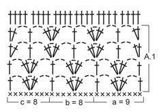 Hæklet DROPS jakke i Safran med hulmønster og lille flæse nederst. Str. S-XXXL Gratis opskrifter fra DROPS Design.