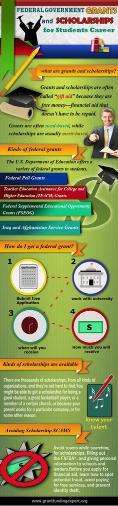 Federal grants are economic aid issued by the United States government out of the general federal revenue Pell Grant, Free Grants, Private Foundation, Grant Money, State Government, Real Estate Investing, Free Money, Things To Think About, How To Apply