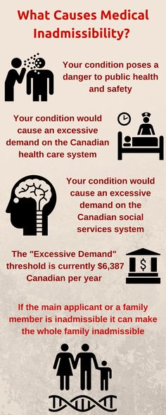 """""""Inadmissible"""" means that the applicant and their accompanying family members would not be allowed entry into Canada. Social Services, News Online, Public Health, Health And Safety, Health Care, Medical, Canada, Blog, Medicine"""