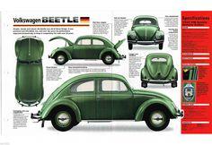 VW Volkswagen Beetle Bug Imp Brochure 1953 1954 1955 | eBay