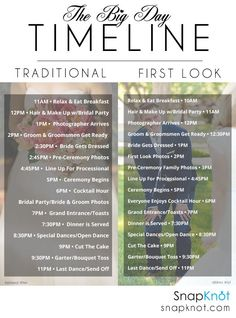 A great wedding day timeline... whether you are planning a traditional day or want to have first look photos.